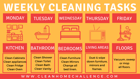 WEEKLY CLEANING TASKS - Clean Home Challenge